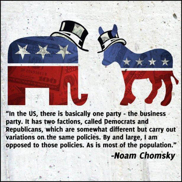 noam-chomsky-in-the-us-there-is-basically-one-party-the-business-party-it-has-two-factions-called-democrats-and-republicans-which-are-somewhat-different-but-carry-out-variations-on-the-s